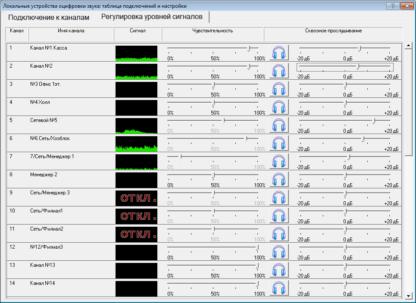 Программное обеспечение AudioSP-12 ParamsRegUrovSign 1